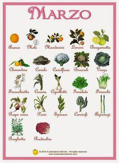 marzo calendario cibo